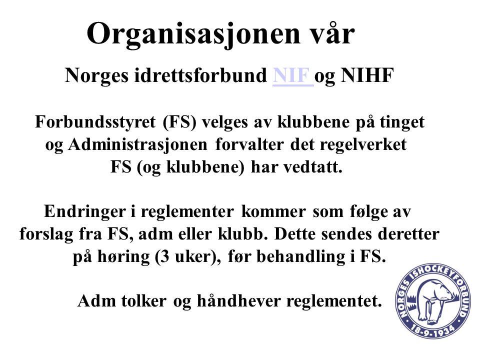 Mål og strategier NIHF NIHF's policydokument for barne- og ungdoms hockeyen (verdigrunnlaget vårt): Inkludering og langsiktig utviklingsperspektiv fremfor ekskludering og kortsiktig resultatperspektiv.