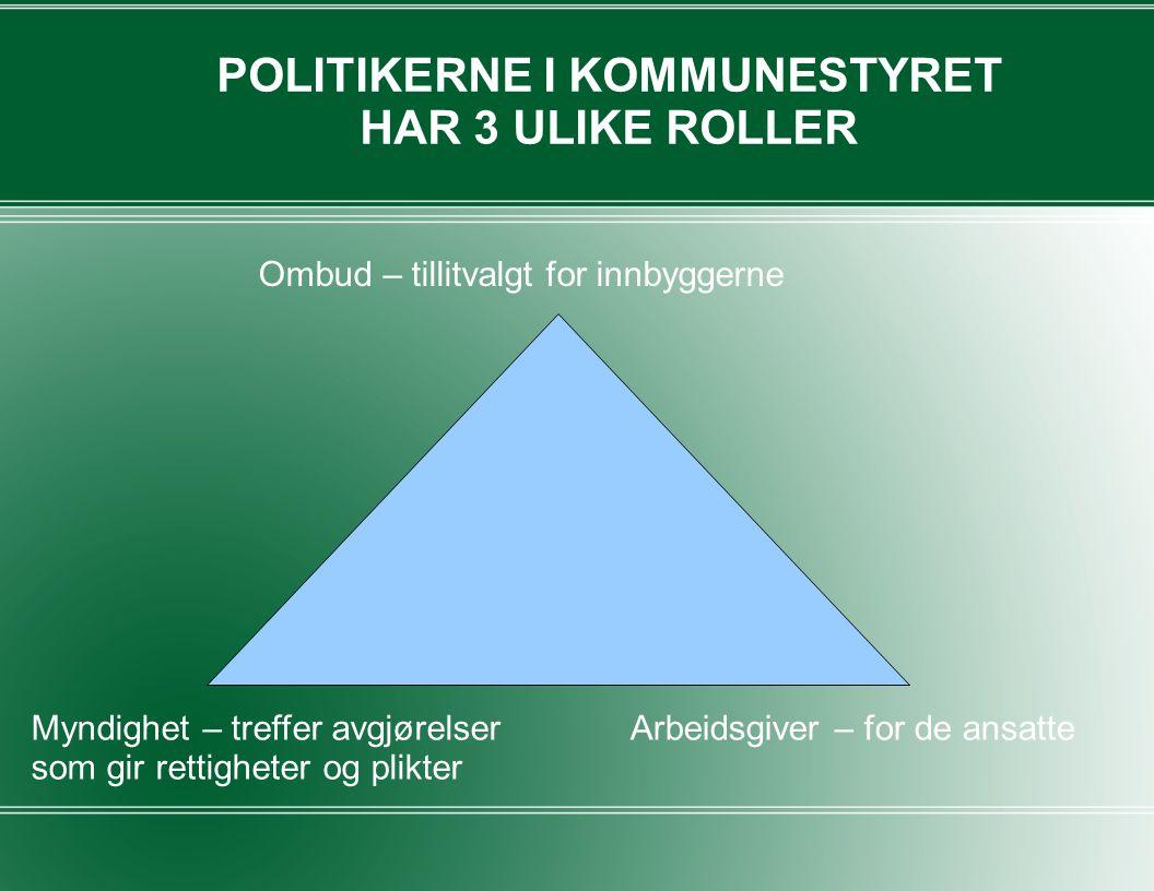 POLITIKERNE I KOMMUNESTYRET HAR 3 ULIKE ROLLER Ombud – tillitvalgt for innbyggerne Ombudsrollen Snakke med folk og lytte til folk.