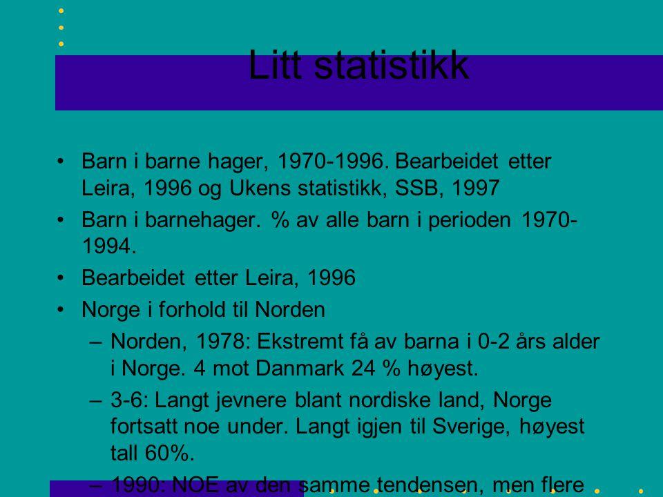 Litt statistikk Barn i barne hager, 1970-1996. Bearbeidet etter Leira, 1996 og Ukens statistikk, SSB, 1997 Barn i barnehager. % av alle barn i periode