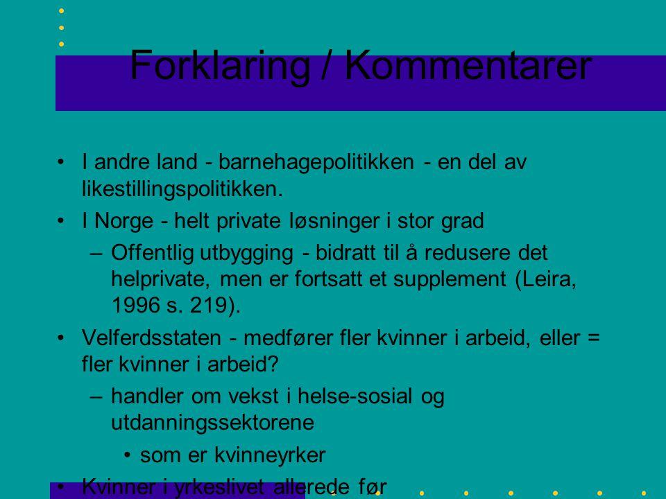 Forklaring / Kommentarer I andre land - barnehagepolitikken - en del av likestillingspolitikken. I Norge - helt private løsninger i stor grad –Offentl