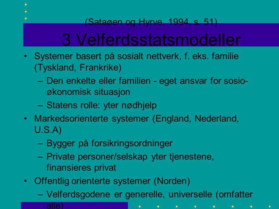 (Sataøen og Hyrve, 1994, s. 51) 3 Velferdsstatsmodeller Systemer basert på sosialt nettverk, f. eks. familie (Tyskland, Frankrike) –Den enkelte eller