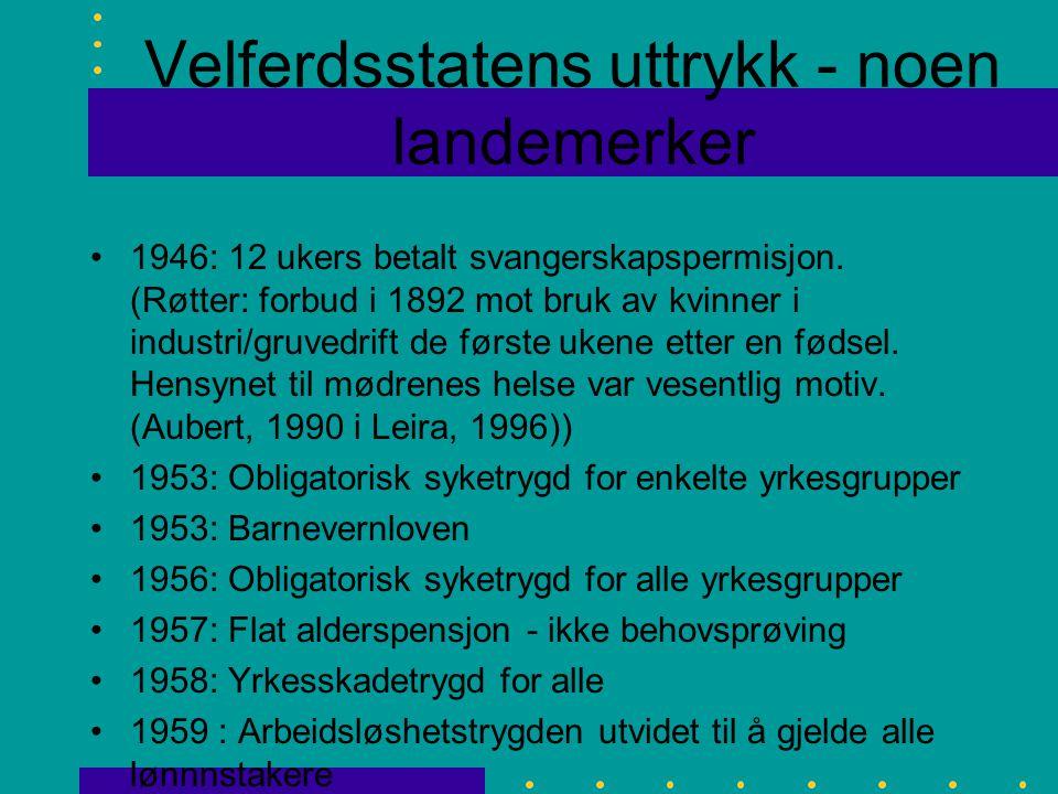 Velferdsstatens uttrykk - noen landemerker 1946: 12 ukers betalt svangerskapspermisjon. (Røtter: forbud i 1892 mot bruk av kvinner i industri/gruvedri