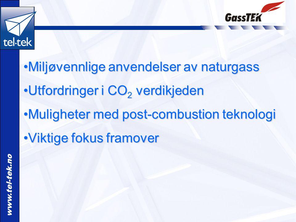 www.tel-tek.no Miljøvennlige anvendelser av naturgassMiljøvennlige anvendelser av naturgass Utfordringer i CO 2 verdikjedenUtfordringer i CO 2 verdikj