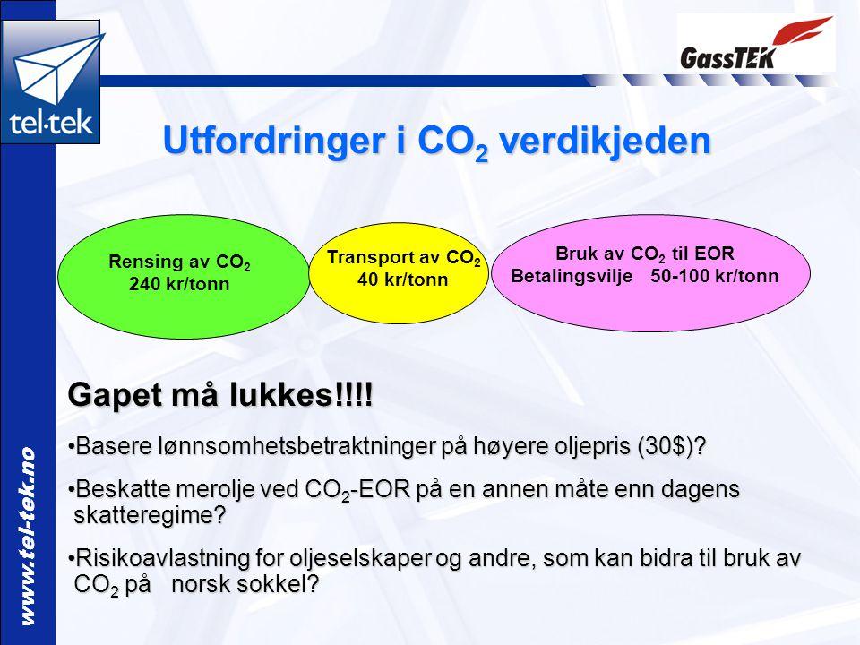 www.tel-tek.no Utfordringer i CO 2 verdikjeden Utfordringer i CO 2 verdikjeden Gapet må lukkes!!!! Basere lønnsomhetsbetraktninger på høyere oljepris