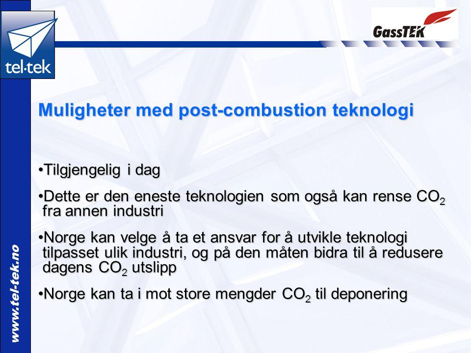 www.tel-tek.no Muligheter med post-combustion teknologi Tilgjengelig i dagTilgjengelig i dag Dette er den eneste teknologien som også kan rense CO 2 f
