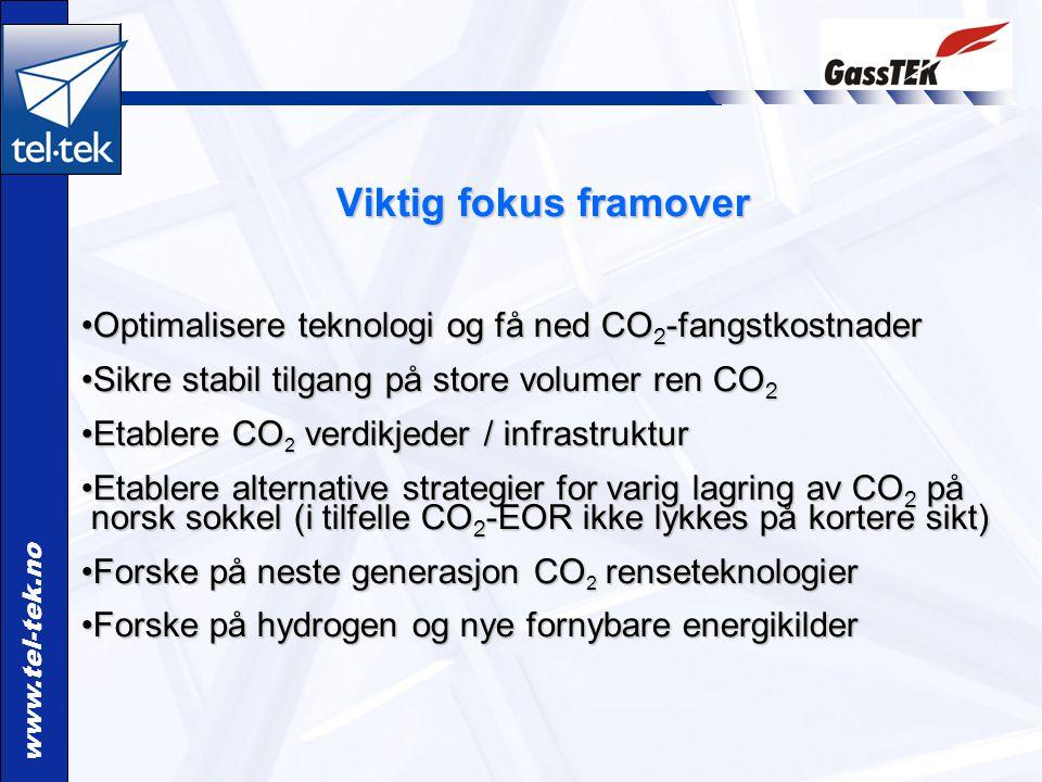www.tel-tek.no Viktig fokus framover Optimalisere teknologi og få ned CO 2 -fangstkostnaderOptimalisere teknologi og få ned CO 2 -fangstkostnader Sikre stabil tilgang på store volumer ren CO 2Sikre stabil tilgang på store volumer ren CO 2 Etablere CO 2 verdikjeder / infrastrukturEtablere CO 2 verdikjeder / infrastruktur Etablere alternative strategier for varig lagring av CO 2 på norsk sokkel (i tilfelle CO 2 -EOR ikke lykkes på kortere sikt)Etablere alternative strategier for varig lagring av CO 2 på norsk sokkel (i tilfelle CO 2 -EOR ikke lykkes på kortere sikt) Forske på neste generasjon CO 2 renseteknologierForske på neste generasjon CO 2 renseteknologier Forske på hydrogen og nye fornybare energikilderForske på hydrogen og nye fornybare energikilder