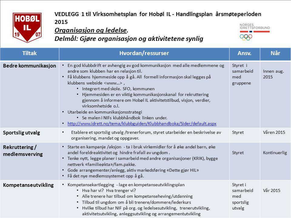 VEDLEGG 1 til Virksomhetsplan for Hobøl IL - Handlingsplan årsmøteperioden 2015 Organisasjon og ledelse.