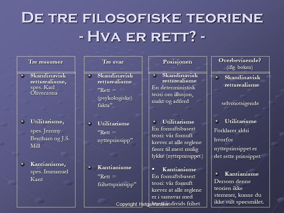 Copyright: Helga Varden De tre filosofiske teoriene - Hva er rett.