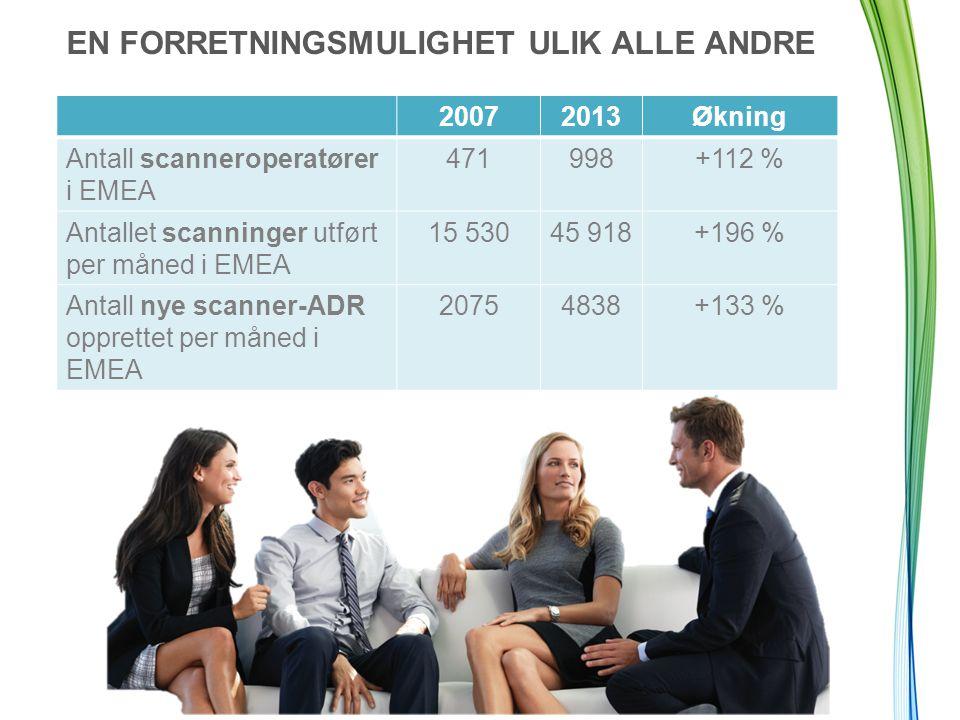 EN FORRETNINGSMULIGHET ULIK ALLE ANDRE 20072013Økning Antall scanneroperatører i EMEA 471998+112 % Antallet scanninger utført per måned i EMEA 15 5304
