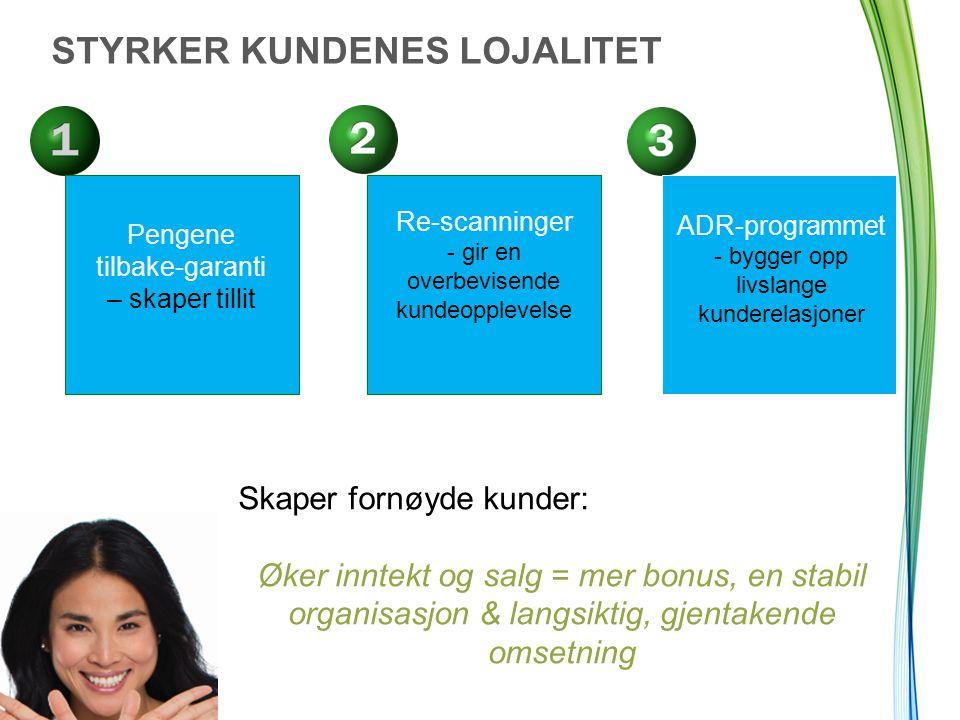 STYRKER KUNDENES LOJALITET €10 €5 Skaper fornøyde kunder: Øker inntekt og salg = mer bonus, en stabil organisasjon & langsiktig, gjentakende omsetning Pengene tilbake-garanti – skaper tillit Re-scanninger - gir en overbevisende kundeopplevelse ADR-programmet - bygger opp livslange kunderelasjoner