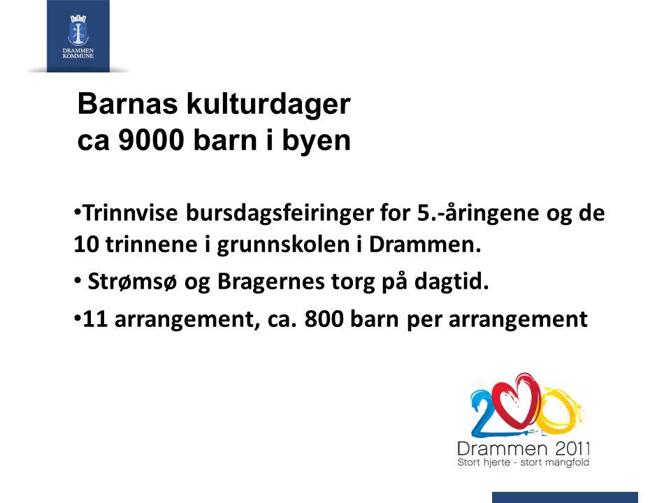 Barnas kulturdager ca 9000 barn i byen Trinnvise bursdagsfeiringer for 5.-åringene og de 10 trinnene i grunnskolen i Drammen.