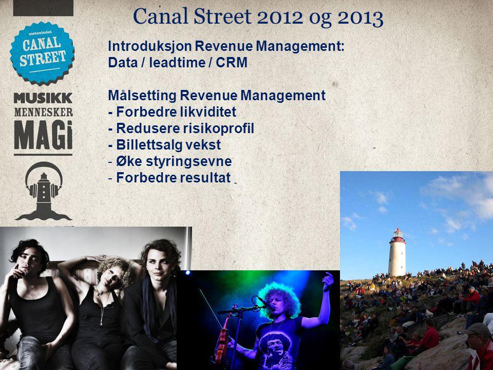 Canal Street 2012 og 2013 + Introduksjon Revenue Management: Data / leadtime / CRM Målsetting Revenue Management - Forbedre likviditet - Redusere risi