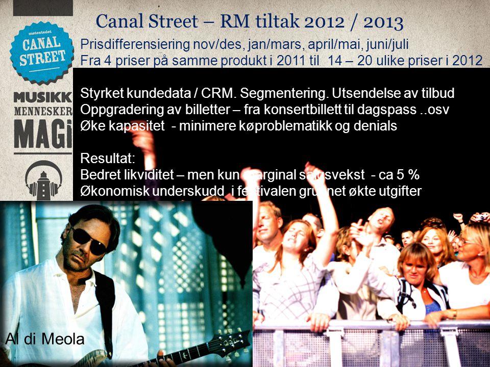 Canal Street – RM tiltak 2012 / 2013 Prisdifferensiering nov/des, jan/mars, april/mai, juni/juli Fra 4 priser på samme produkt i 2011 til 14 – 20 ulik