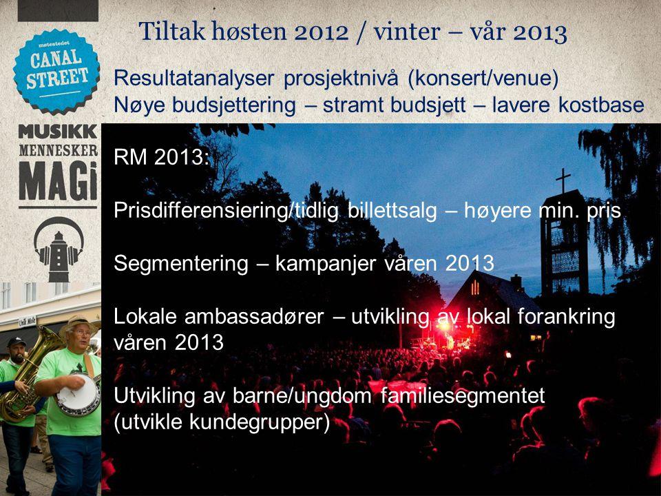 Tiltak høsten 2012 / vinter – vår 2013 Portishead jazz pulær Street parade Resultatanalyser prosjektnivå (konsert/venue) Nøye budsjettering – stramt b