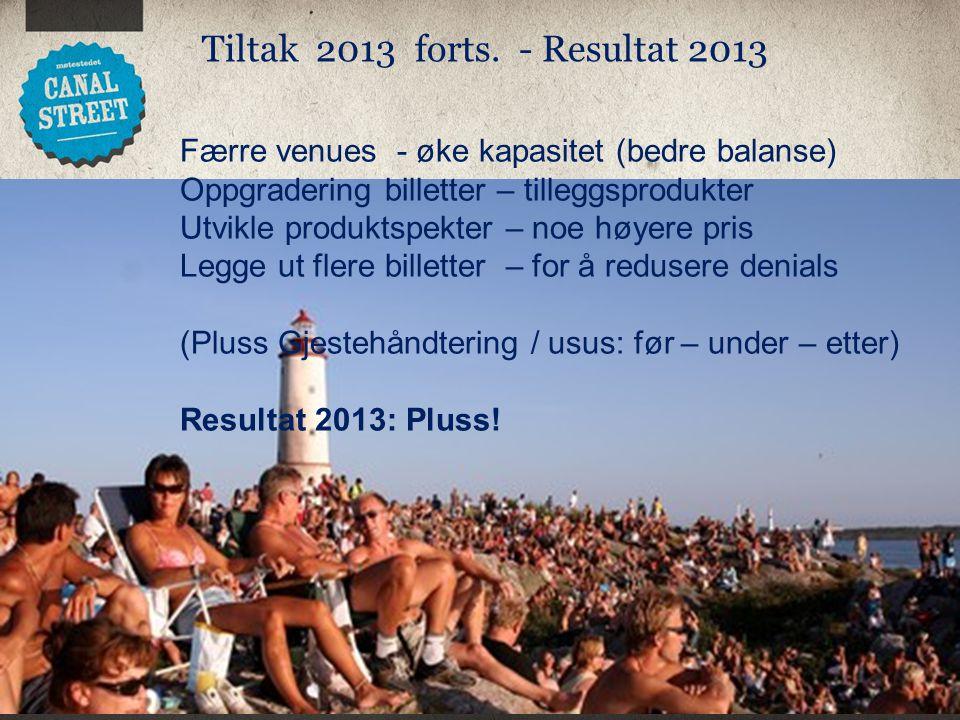 Tiltak 2013 forts. - Resultat 2013 Portishead jazz Færre venues - øke kapasitet (bedre balanse) Oppgradering billetter – tilleggsprodukter Utvikle pro