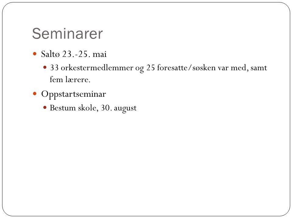 Seminarer Saltø 23.-25.mai 33 orkestermedlemmer og 25 foresatte/søsken var med, samt fem lærere.