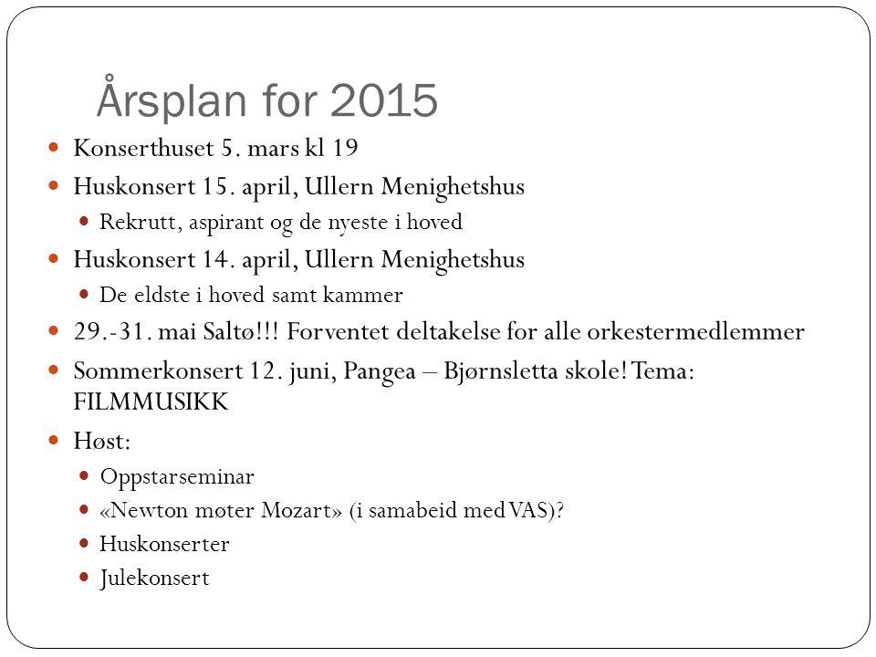 Årsplan for 2015 Konserthuset 5. mars kl 19 Huskonsert 15. april, Ullern Menighetshus Rekrutt, aspirant og de nyeste i hoved Huskonsert 14. april, Ull