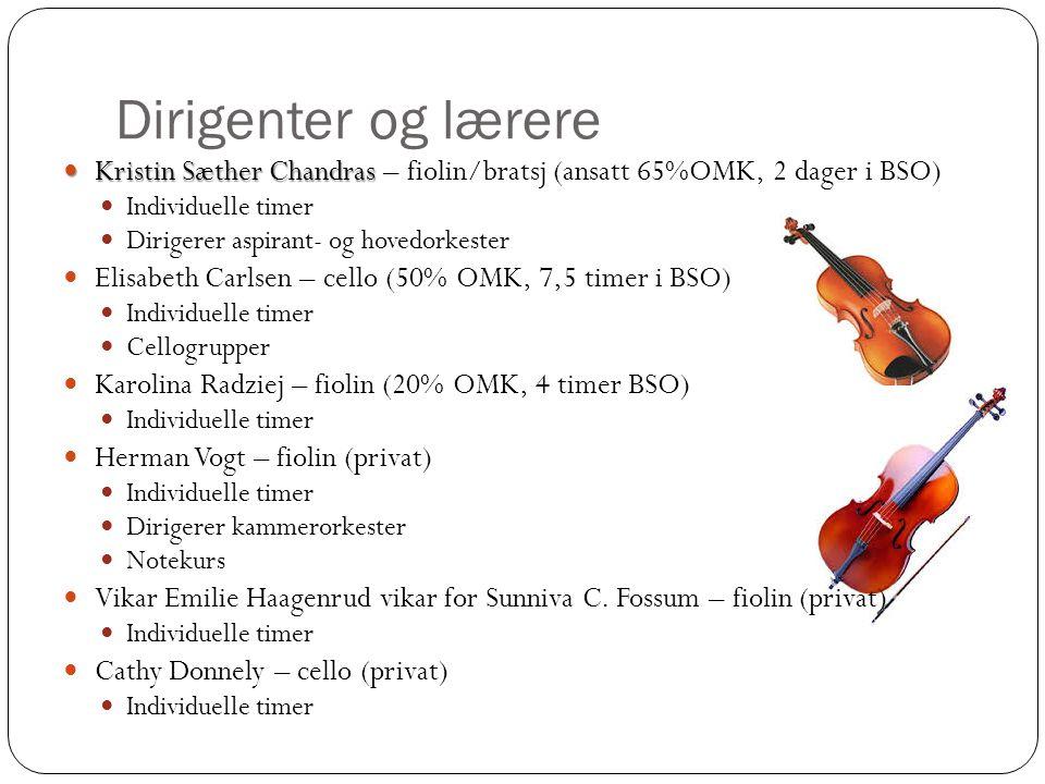 Dirigenter og lærere Kristin Sæther Chandras Kristin Sæther Chandras – fiolin/bratsj (ansatt 65%OMK, 2 dager i BSO) Individuelle timer Dirigerer aspir
