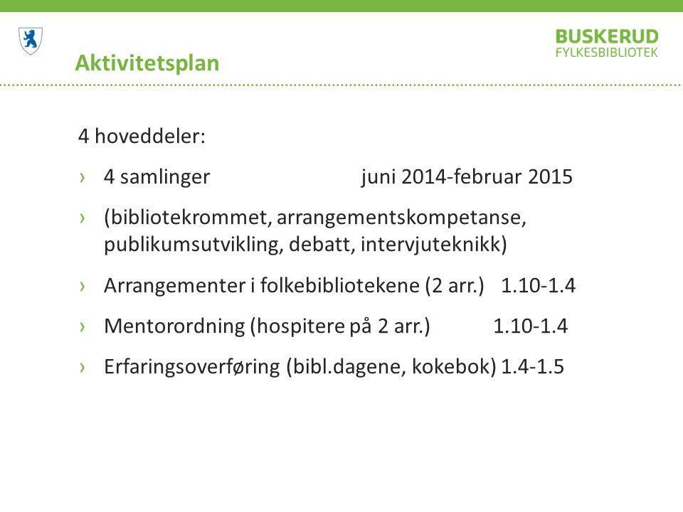 Aktivitetsplan 4 hoveddeler: ›4 samlinger juni 2014-februar 2015 ›(bibliotekrommet, arrangementskompetanse, publikumsutvikling, debatt, intervjuteknik