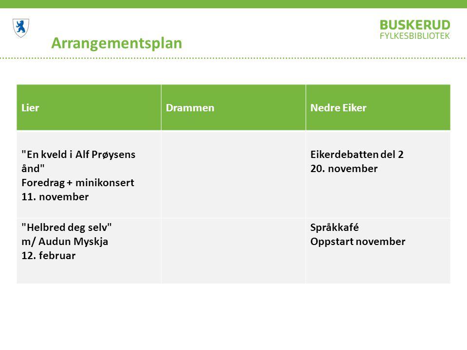 Arrangementsplan LierDrammenNedre Eiker En kveld i Alf Prøysens ånd Foredrag + minikonsert 11.