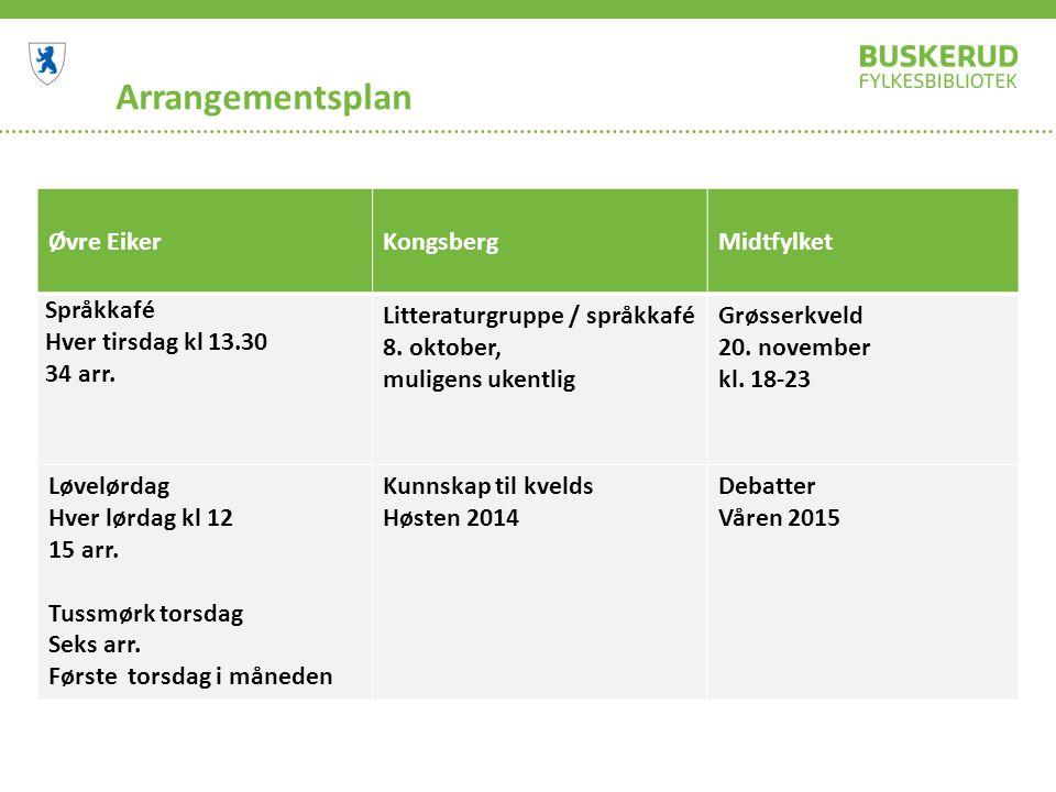 Arrangementsplan Øvre EikerKongsbergMidtfylket Språkkafé Hver tirsdag kl 13.30 34 arr.