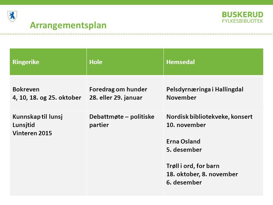 Arrangementsplan RingerikeHoleHemsedal Bokreven 4, 10, 18. og 25. oktober Foredrag om hunder 28. eller 29. januar Pelsdyrnæringa i Hallingdal November