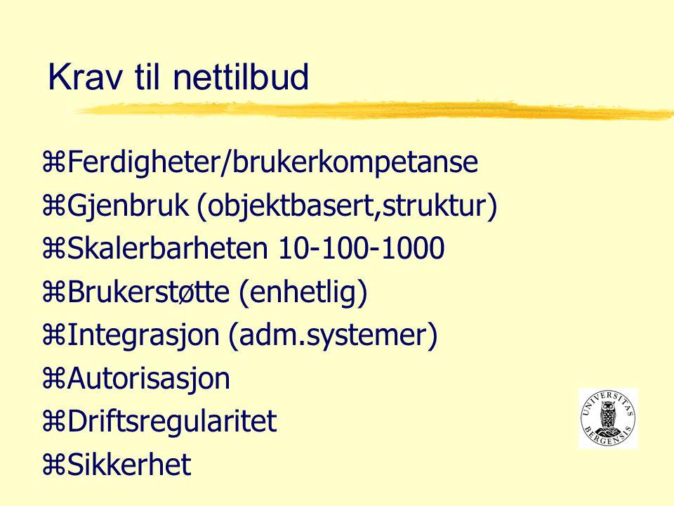 Krav til nettilbud zFerdigheter/brukerkompetanse zGjenbruk (objektbasert,struktur) zSkalerbarheten 10-100-1000 zBrukerstøtte (enhetlig) zIntegrasjon (adm.systemer) zAutorisasjon zDriftsregularitet zSikkerhet