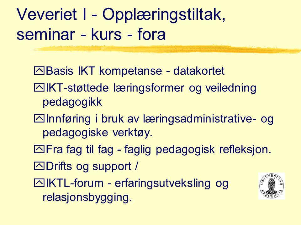 Veveriet I - Opplæringstiltak, seminar - kurs - fora yBasis IKT kompetanse - datakortet yIKT-støttede læringsformer og veiledning pedagogikk yInnføring i bruk av læringsadministrative- og pedagogiske verktøy.