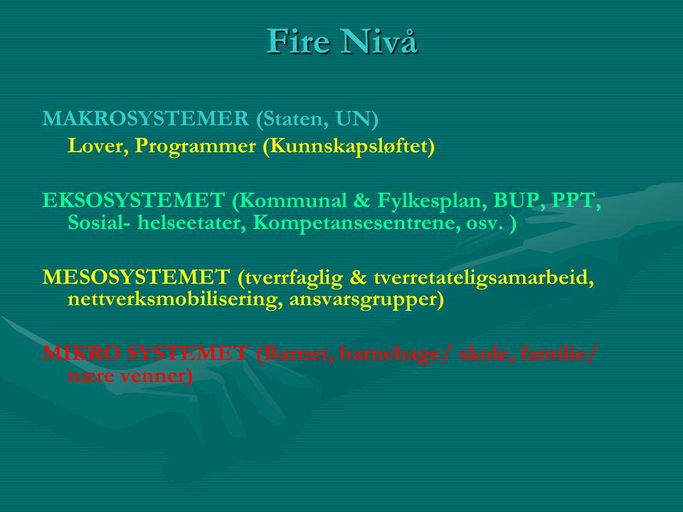 Fire Nivå MAKROSYSTEMER (Staten, UN) Lover, Programmer (Kunnskapsløftet) EKSOSYSTEMET (Kommunal & Fylkesplan, BUP, PPT, Sosial- helseetater, Kompetansesentrene, osv.