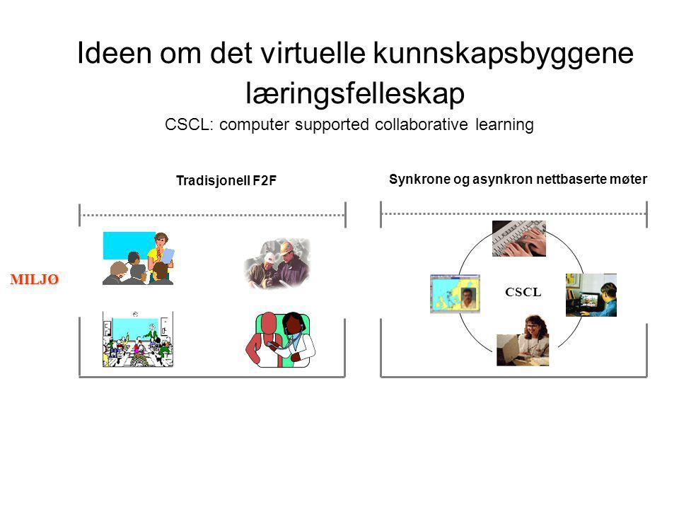 MILJØ CSCL Ideen om det virtuelle kunnskapsbyggene læringsfelleskap CSCL: computer supported collaborative learning Tradisjonell F2F Synkrone og asynkron nettbaserte møter