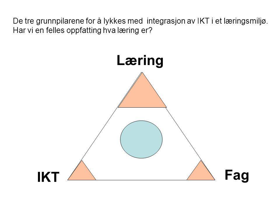 Fag IKT Læring De tre grunnpilarene for å lykkes med integrasjon av IKT i et læringsmiljø.