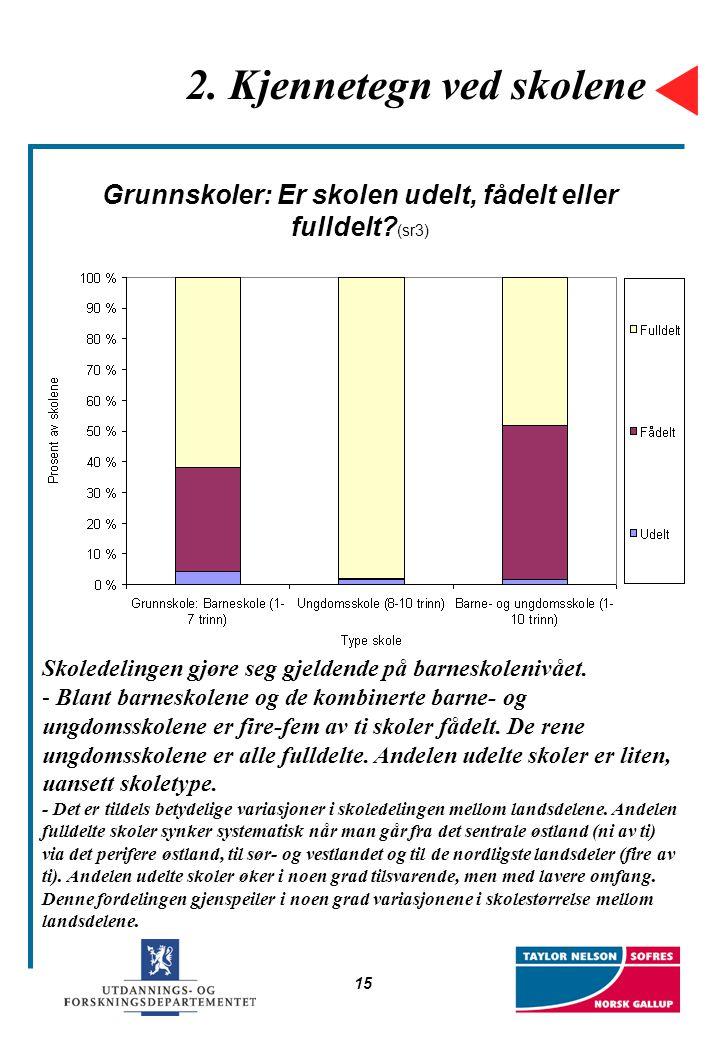 15 2. Kjennetegn ved skolene Grunnskoler: Er skolen udelt, fådelt eller fulldelt? (sr3) Skoledelingen gjøre seg gjeldende på barneskolenivået. - Blant