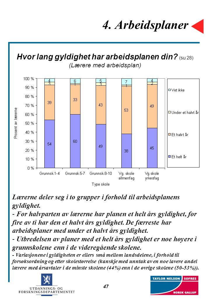 47 4. Arbeidsplaner Hvor lang gyldighet har arbeidsplanen din? (su 28) (Lærere med arbeidsplan) Lærerne deler seg i to grupper i forhold til arbeidspl