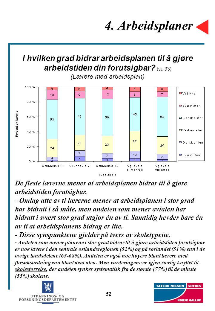52 4. Arbeidsplaner I hvilken grad bidrar arbeidsplanen til å gjøre arbeidstiden din forutsigbar? (su 33) (Lærere med arbeidsplan) De fleste lærerne m