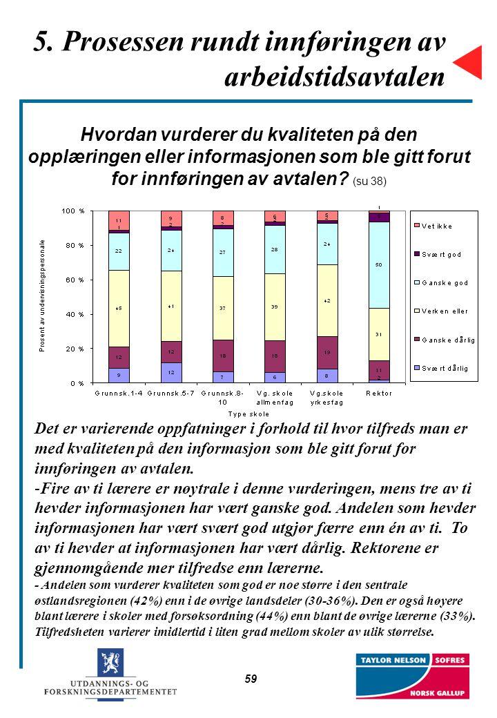 59 5. Prosessen rundt innføringen av arbeidstidsavtalen Hvordan vurderer du kvaliteten på den opplæringen eller informasjonen som ble gitt forut for i