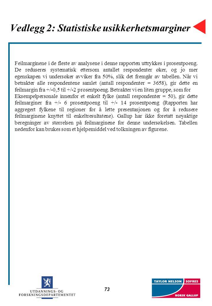73 Vedlegg 2: Statistiske usikkerhetsmarginer Feilmarginene i de fleste av analysene i denne rapporten uttrykkes i prosentpoeng. De reduseres systemat