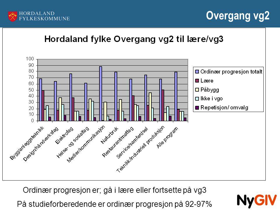 Overgang vg2 Ordinær progresjon er; gå i lære eller fortsette på vg3 På studieforberedende er ordinær progresjon på 92-97%