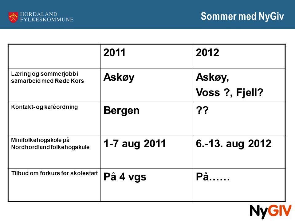 Sommer med NyGiv 20112012 Læring og sommerjobb i samarbeid med Røde Kors AskøyAskøy, Voss ?, Fjell? Kontakt- og kaféordning Bergen?? Minifolkehøgskole