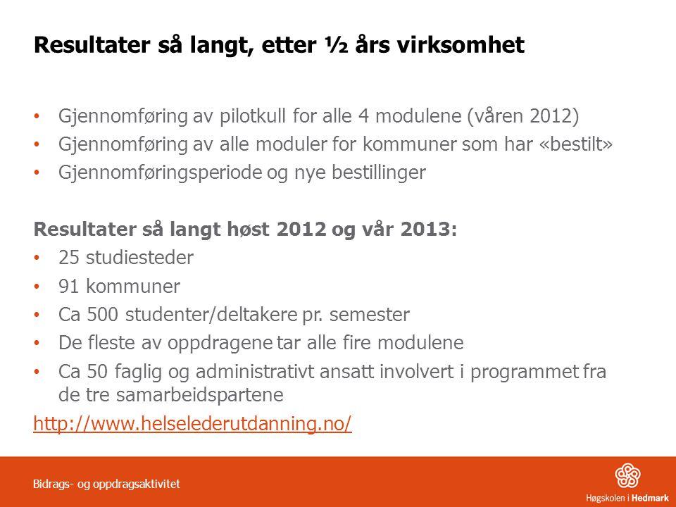 Resultater så langt, etter ½ års virksomhet Gjennomføring av pilotkull for alle 4 modulene (våren 2012) Gjennomføring av alle moduler for kommuner som