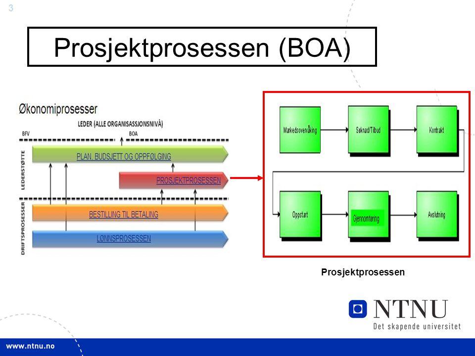 3 Prosjektprosessen (BOA) Prosjektprosessen