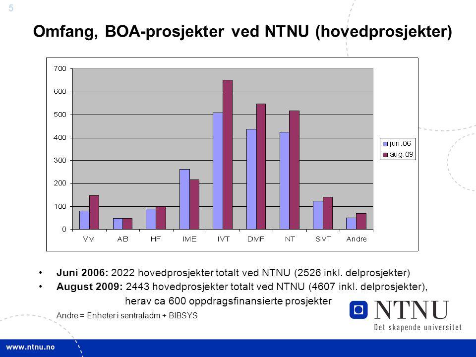 5 Omfang, BOA-prosjekter ved NTNU (hovedprosjekter) Juni 2006: 2022 hovedprosjekter totalt ved NTNU (2526 inkl. delprosjekter) August 2009: 2443 hoved