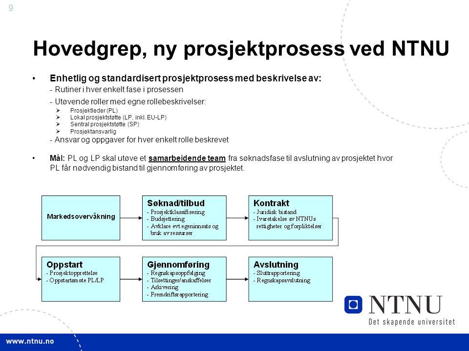 9 Hovedgrep, ny prosjektprosess ved NTNU Enhetlig og standardisert prosjektprosess med beskrivelse av: - Rutiner i hver enkelt fase i prosessen - Utøv