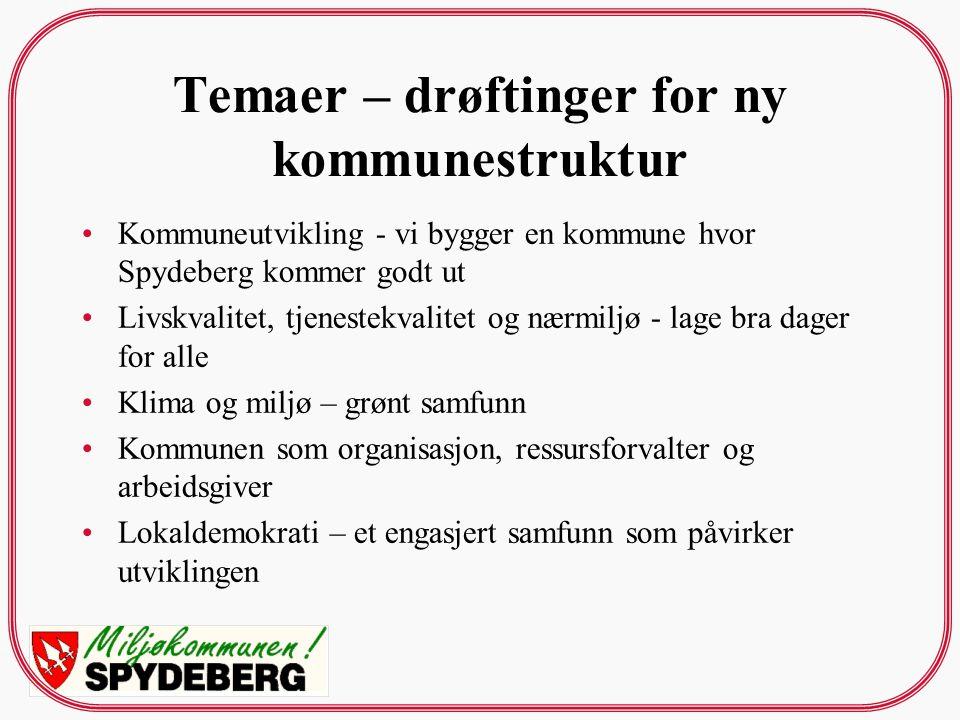 Temaer – drøftinger for ny kommunestruktur Kommuneutvikling - vi bygger en kommune hvor Spydeberg kommer godt ut Livskvalitet, tjenestekvalitet og nær