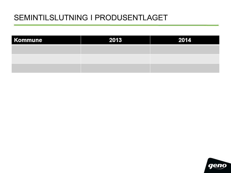 SEMINTILSLUTNING I PRODUSENTLAGET Kommune20132014
