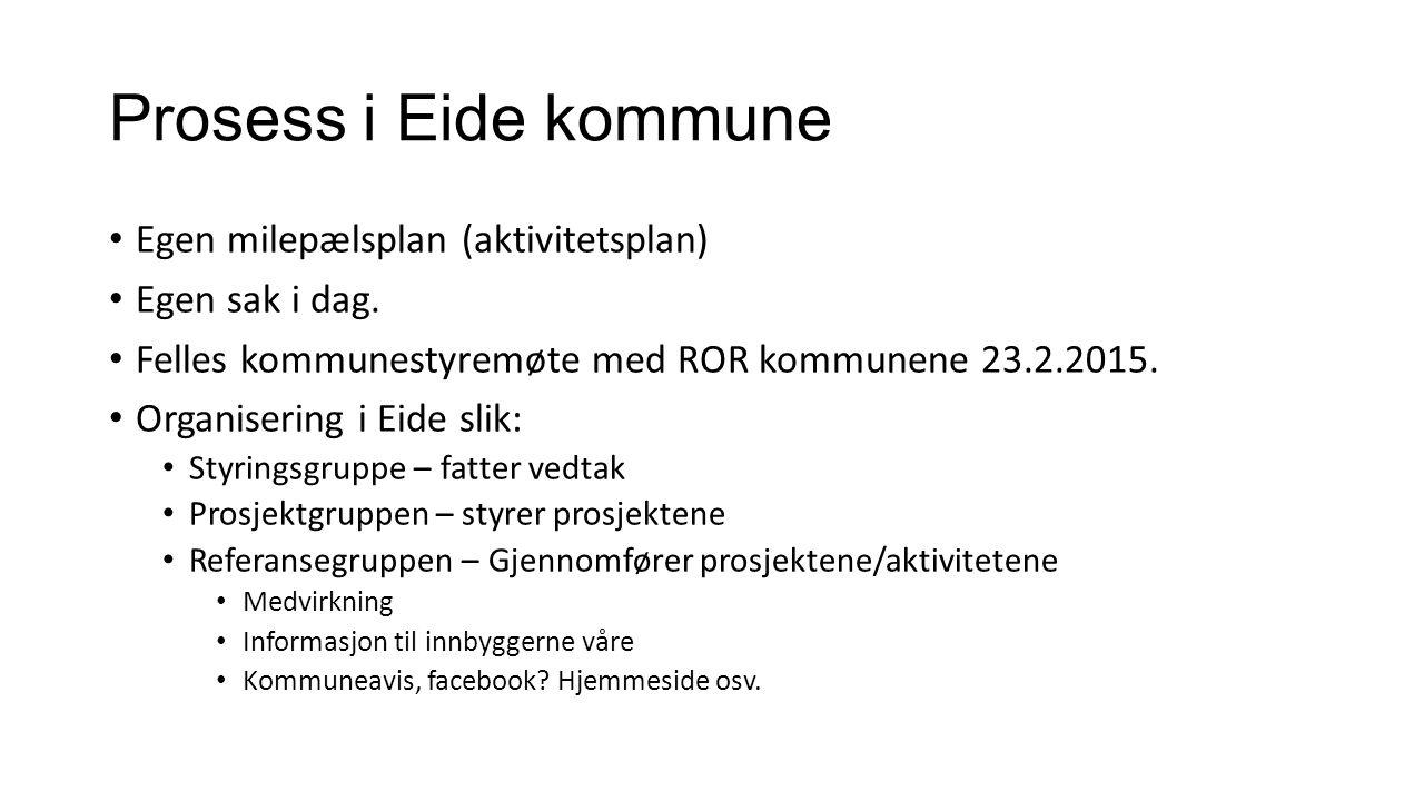 Prosess i Eide kommune Egen milepælsplan (aktivitetsplan) Egen sak i dag. Felles kommunestyremøte med ROR kommunene 23.2.2015. Organisering i Eide sli
