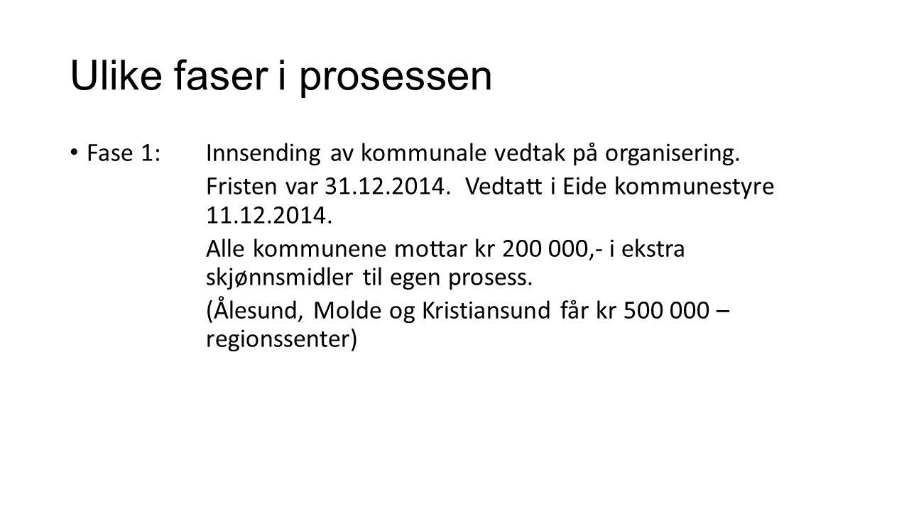 Ulike faser i prosessen Fase 1:Innsending av kommunale vedtak på organisering. Fristen var 31.12.2014. Vedtatt i Eide kommunestyre 11.12.2014. Alle ko