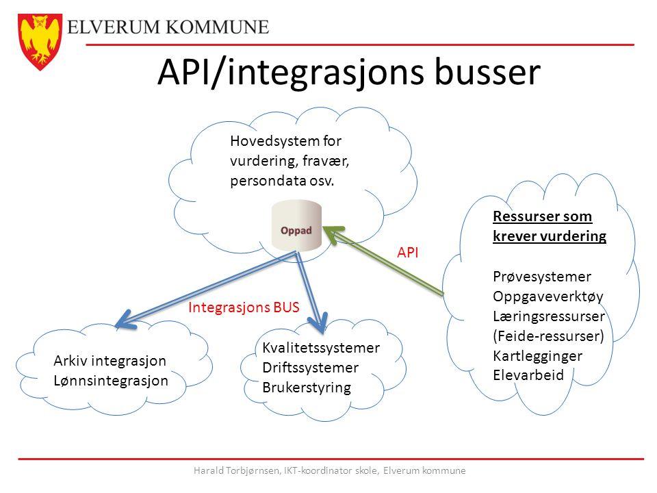 API/integrasjons busser Prøvesystemer Oppgaveverktøy Læringsressurser (Feide-ressurser) Kartlegginger Elevarbeid Hovedsystem for vurdering, fravær, persondata osv.