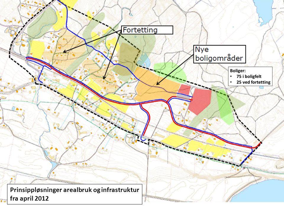 Prinsippløsninger arealbruk og infrastruktur fra april 2012