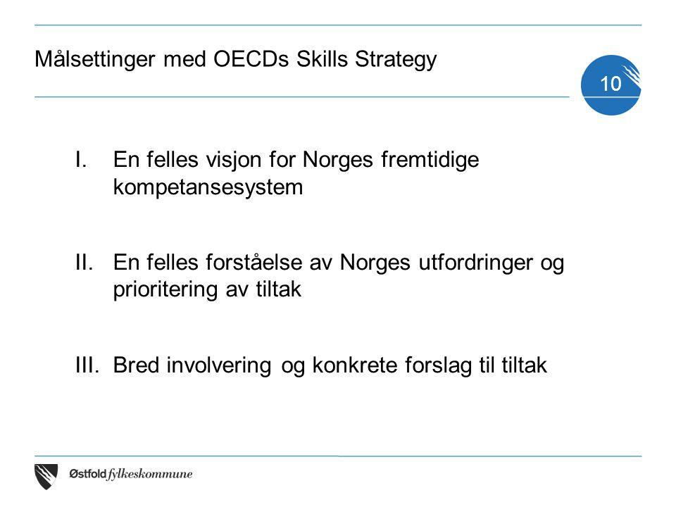 Målsettinger med OECDs Skills Strategy I.En felles visjon for Norges fremtidige kompetansesystem II.En felles forståelse av Norges utfordringer og pri