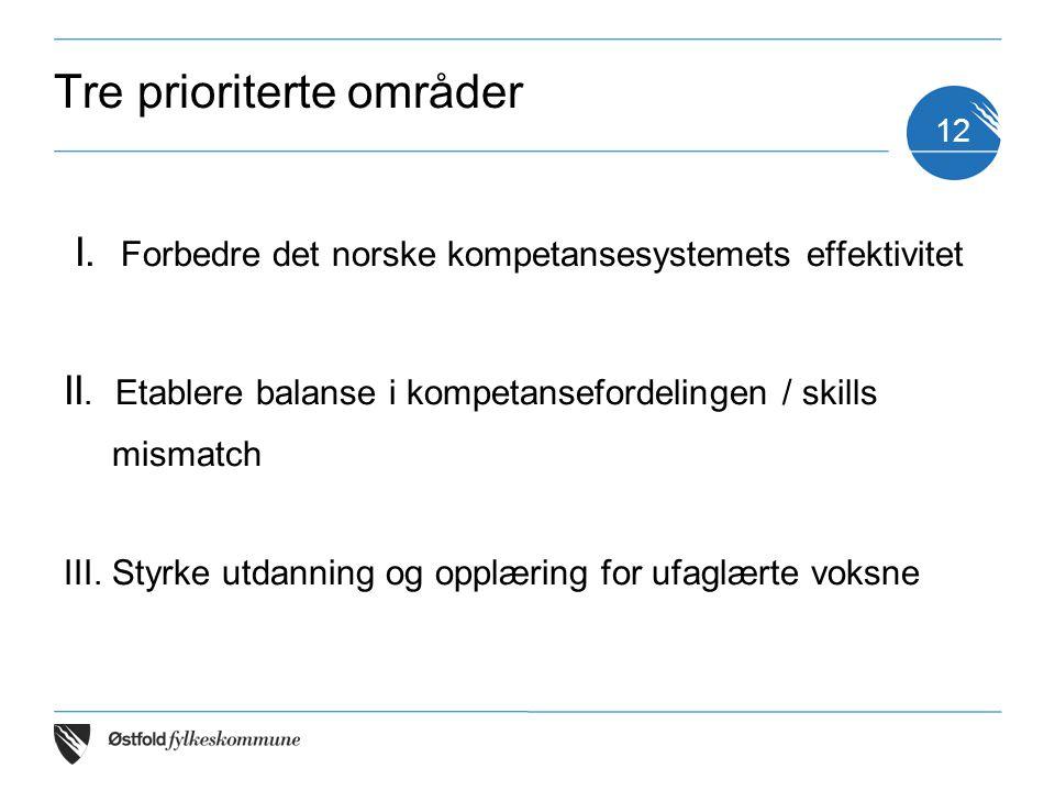 Tre prioriterte områder I. Forbedre det norske kompetansesystemets effektivitet II. Etablere balanse i kompetansefordelingen / skills mismatch III. St